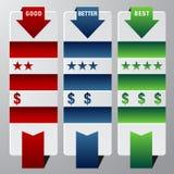 Het rangschikken van Beoordelingsgrafiek Stock Foto's