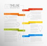 Het rapportmalplaatje van de Infographicchronologie Royalty-vrije Stock Afbeelding