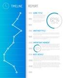 Het rapportmalplaatje van de Infographicchronologie Stock Foto's