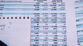 Het rapportpf van de financiënverklaring balans van bedrijf voor geld stock video