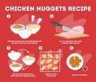 Het recept van kippengoudklompjes voor thuis het koken vector illustratie