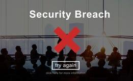 Het Risico van de veiligheidsbreuk Gevaarlijk het Binnendringen in een beveiligd computersysteem Concept stock foto