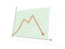 Het rode 3d diagram dat verliezen toont Stock Foto's
