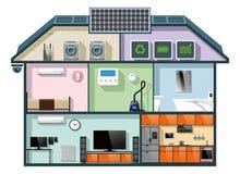 Het schemabeeld van het energie efficiënt huis voor het slimme concept van de huisautomatisering Royalty-vrije Stock Foto's