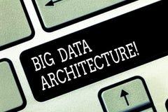 Het schrijven nota die Big Data-Architectuur tonen Bedrijfsfoto demonstratie ontworpen om de analyse van te grote gegevens te beh stock foto