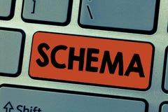 Het schrijven nota die Schema tonen Bedrijfsfoto demonstratievertegenwoordiging van plan of theorie in vorm van overzicht of mode stock foto's