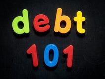 Het schuldconcept van de consument Stock Fotografie