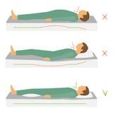 Het slapen het correcte standpunt van het gezondheidslichaam vector illustratie
