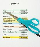 Het snijden van de Begroting Stock Foto