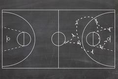 Het spelplan van het basketbal stock foto's
