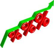 Het stijgen van percenten Stock Fotografie
