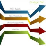 Het Strategische Plan van strategiepijlen Stock Foto's