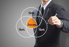 Het succes van de zakenmantekening in het werkconcept Stock Foto