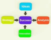Het succesdiagram betekent Vooruitgang het Verwezenlijken vector illustratie
