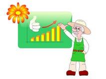 Het succesvolle tuinieren Stock Afbeeldingen