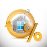 Het symbool van de huiscyclus en percentageteken. Stock Afbeeldingen
