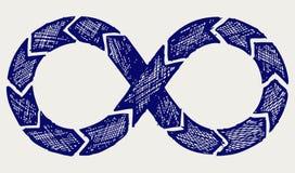 Het symbool van de oneindigheid royalty-vrije illustratie