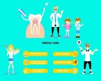 Het tandzorg infographic concept, de tandarts met jongen en het meisje hebben een tandpijn, vrouw die gezond voedsel eten, die de vector illustratie