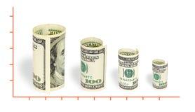 Het tarief van de dollar Stock Foto