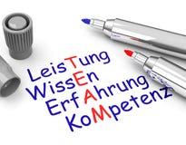 Het team (Duitse woorden) Stock Afbeelding