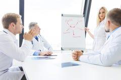 Het team van artsen bespreekt geestelijke gezondheid stock afbeelding