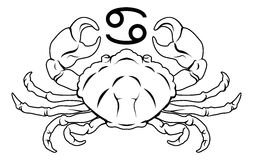 Het teken van de de horoscoopastrologie van de kankerdierenriem Stock Foto's