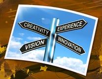Het Teken van de de Innovatievisie van de creativiteitervaring betekent Zaken Deve Royalty-vrije Stock Afbeeldingen