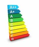 Het teken van de energieclassificatie Stock Foto's