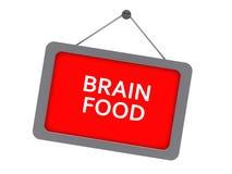 Het teken van het hersenenvoedsel stock illustratie