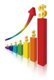 Het teken van het geld op veelkleurig staafdiagram Royalty-vrije Stock Foto
