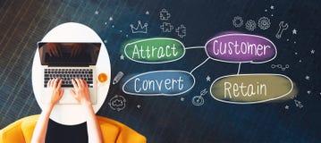 Het thema van de klantenaanwinst met persoon die laptop met behulp van stock illustratie