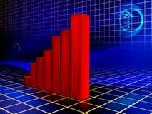 Het toenemen grafiek Stock Foto's