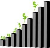 Het toenemen van de dollar Stock Fotografie