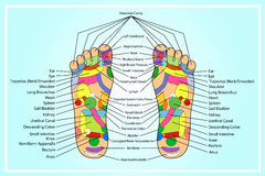 Het traditionele alternatief heelt, Acupunctuur - Voetregeling Stock Foto