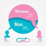 Het vector de mens en het meisjes denken van de bellentoespraak bannermalplaatje Royalty-vrije Stock Afbeelding