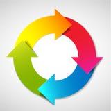 Het vector diagram van de het levenscyclus Stock Foto