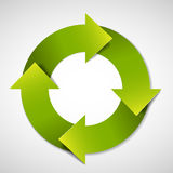 Het vector groene diagram van de het levenscyclus Stock Fotografie