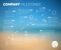 Het vector infographic malplaatje van de bedrijfchronologie Royalty-vrije Stock Fotografie