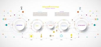 Het vector infographic malplaatje van de chronologietechnologie met stap 5 royalty-vrije stock foto