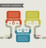 Het vector infographic malplaatje van de stroomgrafiek royalty-vrije illustratie