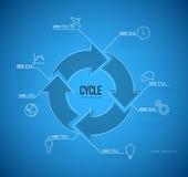 Het vectorinfographic-malplaatje van de blauwdrukcyclus Royalty-vrije Stock Foto
