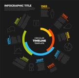 Het vectormalplaatje van het de chronologierapport van Infographic cirkel Royalty-vrije Stock Afbeelding