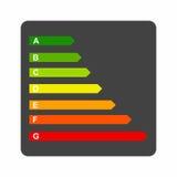 Het vectorontwerp van de energierendementschaal Royalty-vrije Stock Afbeeldingen