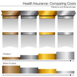 Het vergelijken van de Grafiek van Gezondheidszorgkosten Stock Fotografie