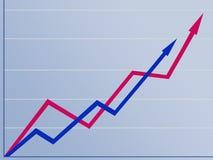Het vergelijken van de groei Stock Foto's