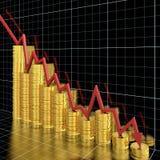 Het verlies van het geld Stock Fotografie