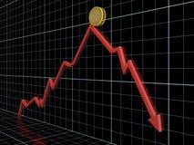 Het verlies van het geld Royalty-vrije Stock Fotografie