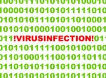 Het virusbesmetting van de computer Royalty-vrije Stock Afbeelding