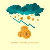 Het vlakke bijvoorbeeld weer ontwerp van bedrijfsillustratie ongunstige financiële situaties Royalty-vrije Stock Afbeelding