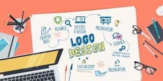 Het vlakke concept van de ontwerpillustratie voor het creatieve proces van het embleemontwerp Stock Foto's
